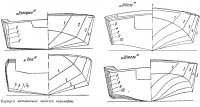 Корпуса испытанных моделей мотолодок