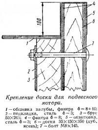 Крепление доски для подвесного мотора