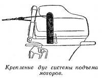 Крепление дуг системы подъема моторов