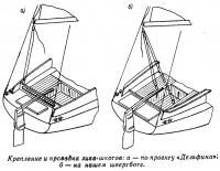Крепление и проводки гика-шкотов