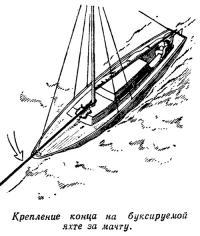 Крепление конца на буксируемой яхте за мачту