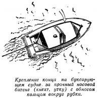 Крепление конца на буксирующем судне за носовой битенг