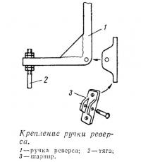 Крепление ручки реверса