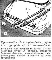Кронштейн для крепления сцепного устройства на автомобиле