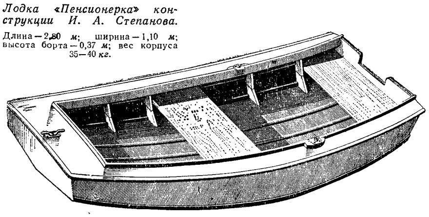 Лодка «Пенсионерка» конструкции И. А. Степанова