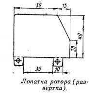 Лопатка ротора (развертка)