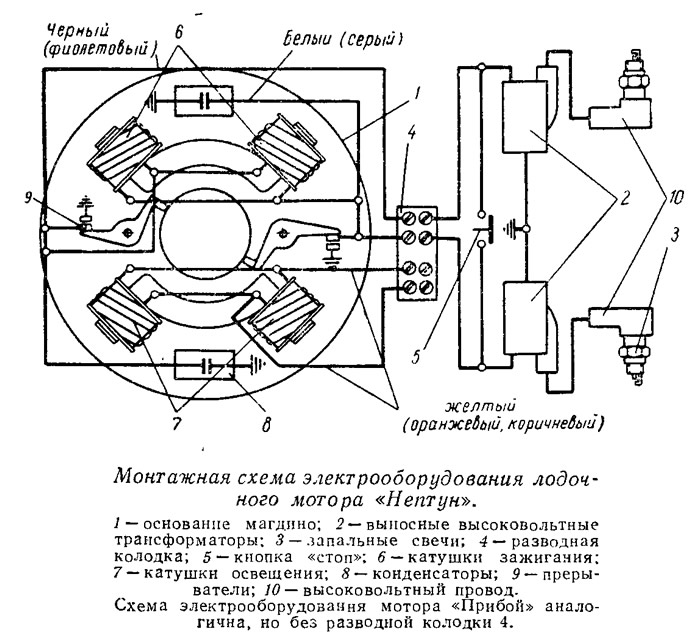 Схемы электронного зажигания нептун 23