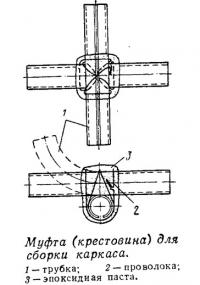 Муфта (крестовина) для сборки каркаса