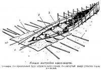 Начало постройки каноэ-шарпи