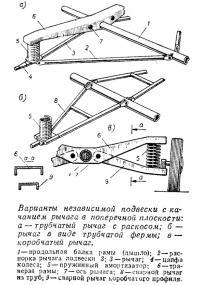 Независимая подвеска с качанием рычага в поперечной плоскости