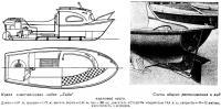 Новая пластмассовая лодка «Лада»