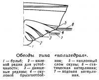 Об воды типа «полигедрал»