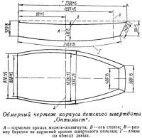 Обмерный чертеж корпуса детского швертбота «Оптимист»