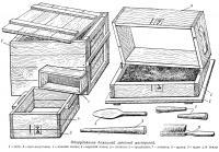 Оборудование для литейной мастерской
