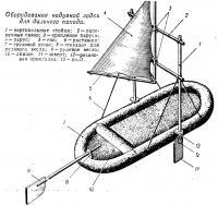 Оборудование надувной лодки для дальнего похода