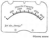 Образец шкалы