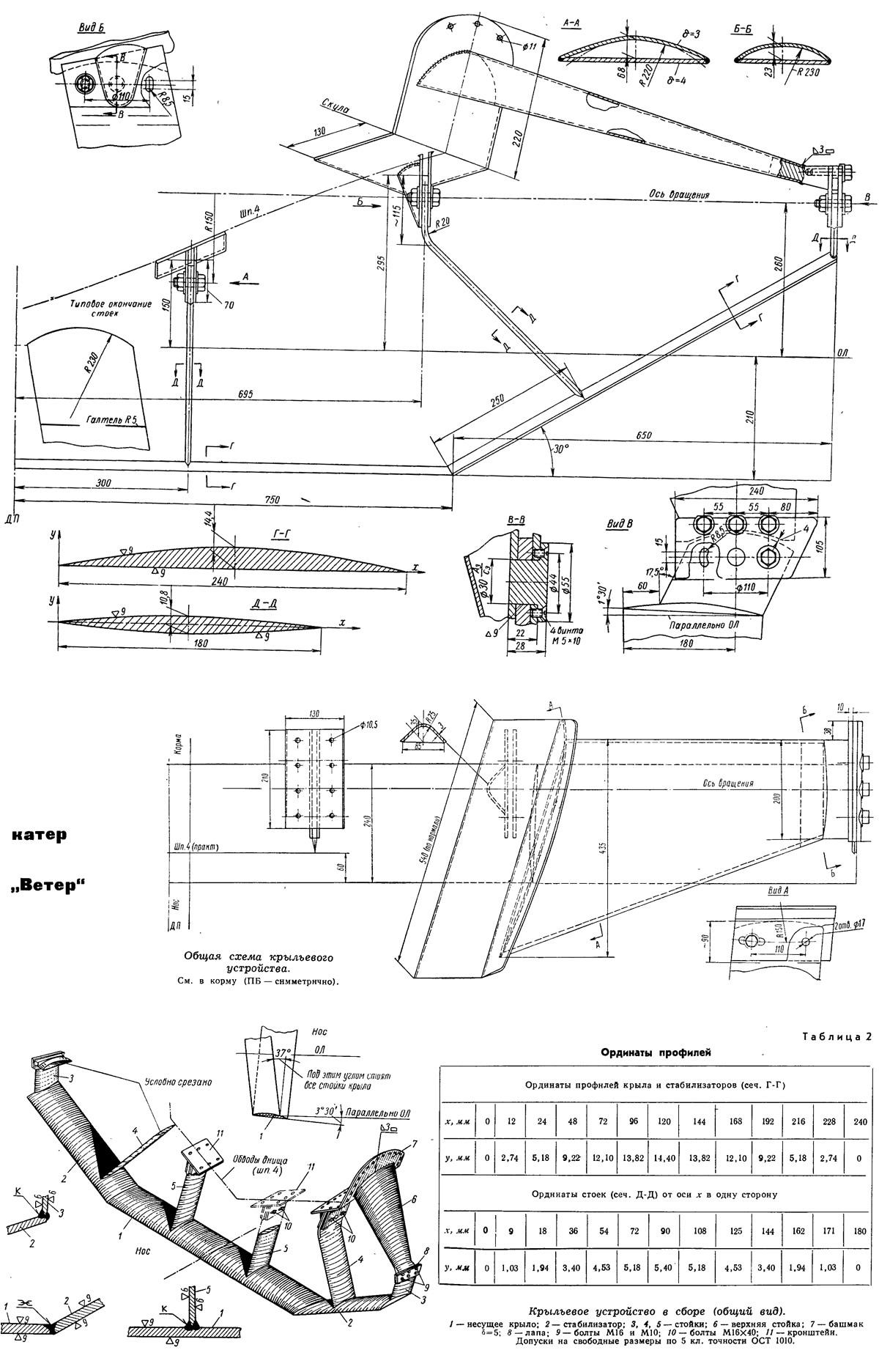 Общая схема крыльевого устройства