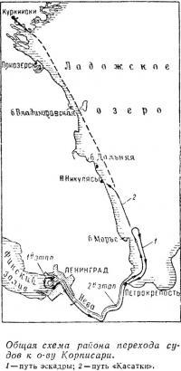 Общая схема района перехода судов к о-ву Корписари