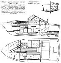 Общее расположение катера «Элглас-28»