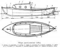 Общее расположение лодки