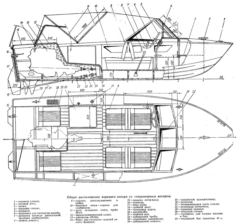 установка мотора на лодку схема угол атаки