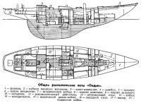 Общее расположение яхты «Ондин»