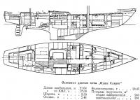 Общее расположение яхты «Оушн Спирит»