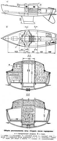 Общее расположение яхты «Спрей» поспе переделки