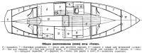 Общее расположение яхты Топаз