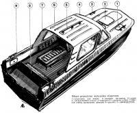 Общее устройство мотолодки «Сарепта»