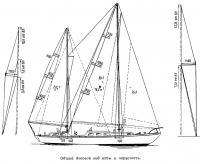 Общий боковой вид яхты и парусность
