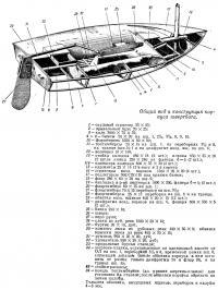 Общий вид и конструкция корпуса швертбота