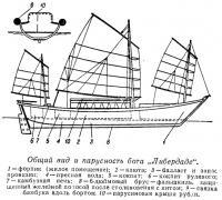 Общий вид и парусность бота «Либердаде»