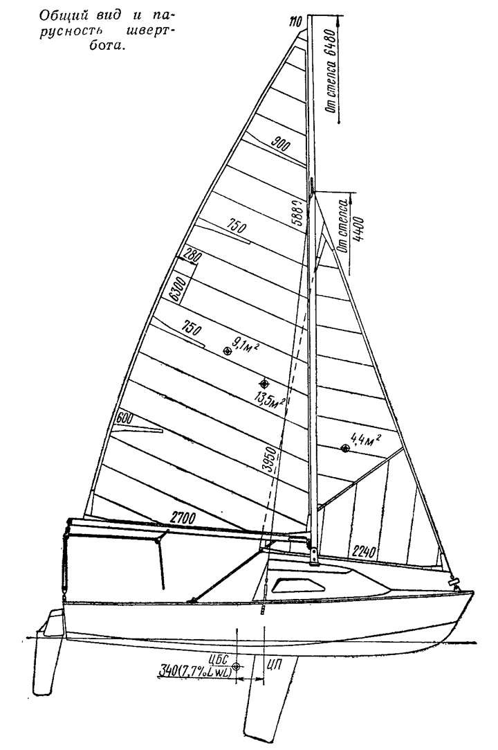Бантик из широкой атласной ленты своими руками мастер класс 45