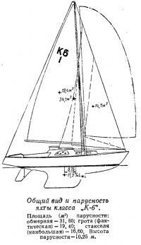 Общий вид и парусность яхты класса К-6