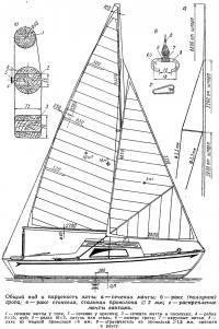 Общий вид и парусность яхты