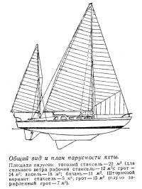 Общий вид и план парусности яхты