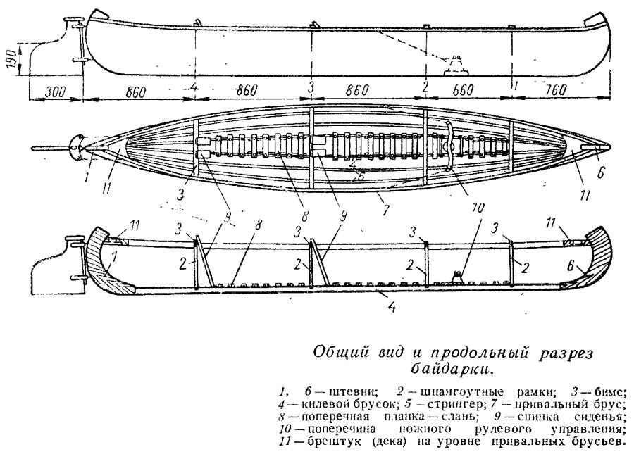 Чертежи лодок из фанеры сшей и склей фото 200