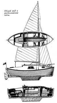 Общий вид и расположение яхты