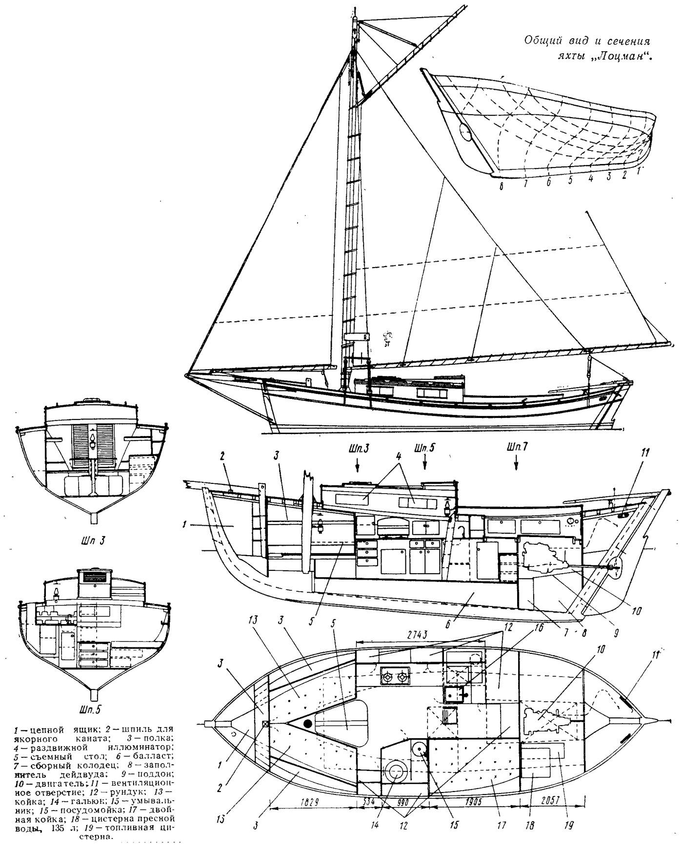 Общий вид и сечения яхты «Лоцман»