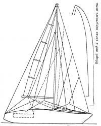 Общий вид и схема парусности яхты