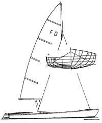 Общий вид класса «FD»