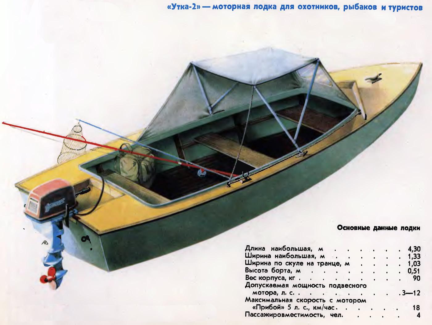лодка с подвесным мотором размеры