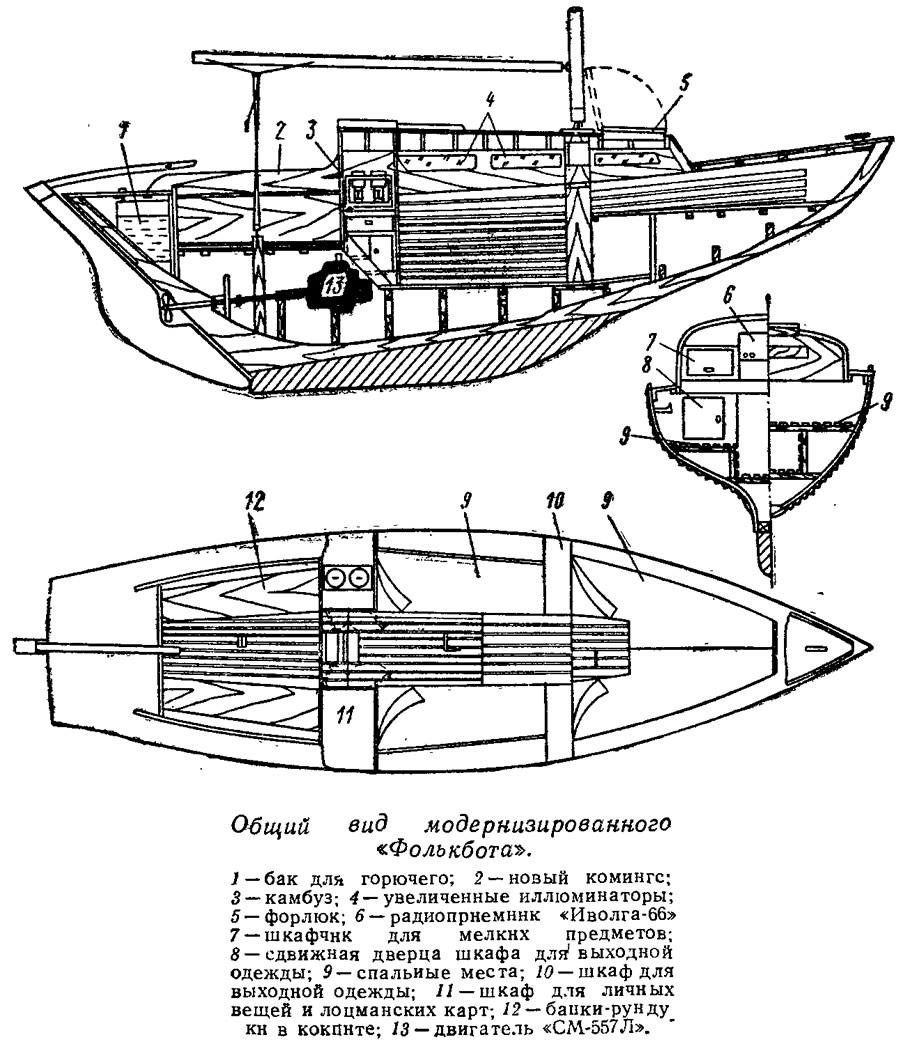 Общий вид модернизированного «Фолькбота»