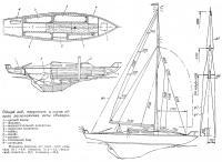 Общий вид, парусность и схема общего расположения яхты «Янтарь»