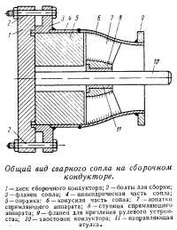 Общий вид сварного сопла на сборочном кондукторе