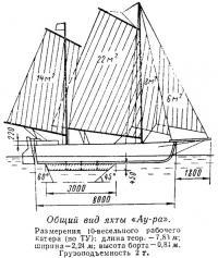 Общий вид яхты «Ау-ра»