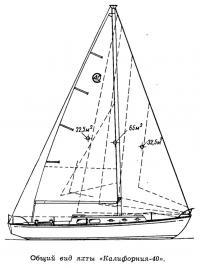 Общий вид яхты «Калифорния-40»