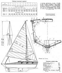 Общий вид яхты «Марс»