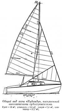 Общий вид яхты «Надежда»